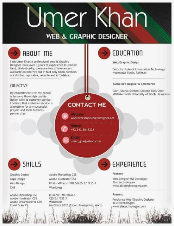 CV by Umer Khan