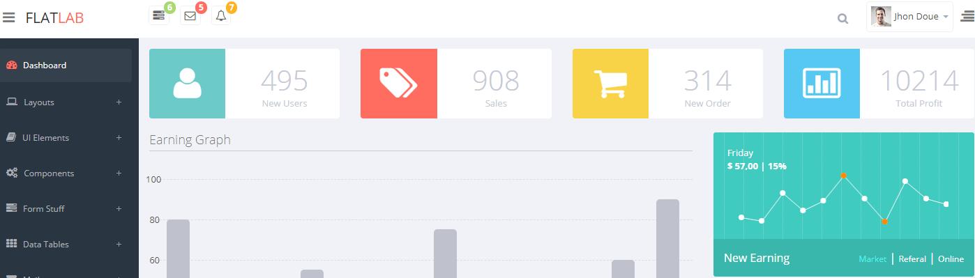 FlatLab - Bootstrap 4 Responsive Admin Template