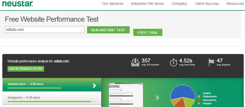 Neustar | Free Load Testing & Website Performance