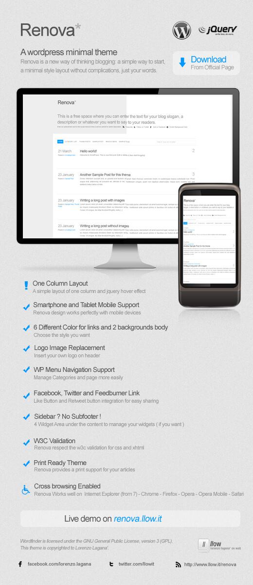 Renova WordPress Theme Mockup2 by FalconXp