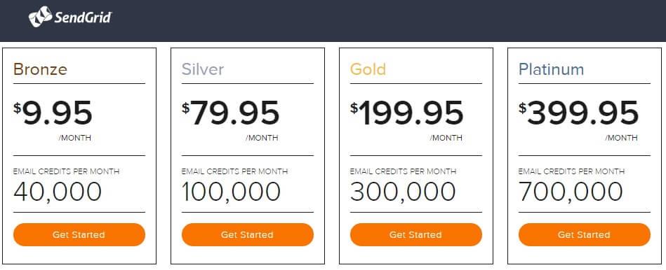 Send-Grid-price-list
