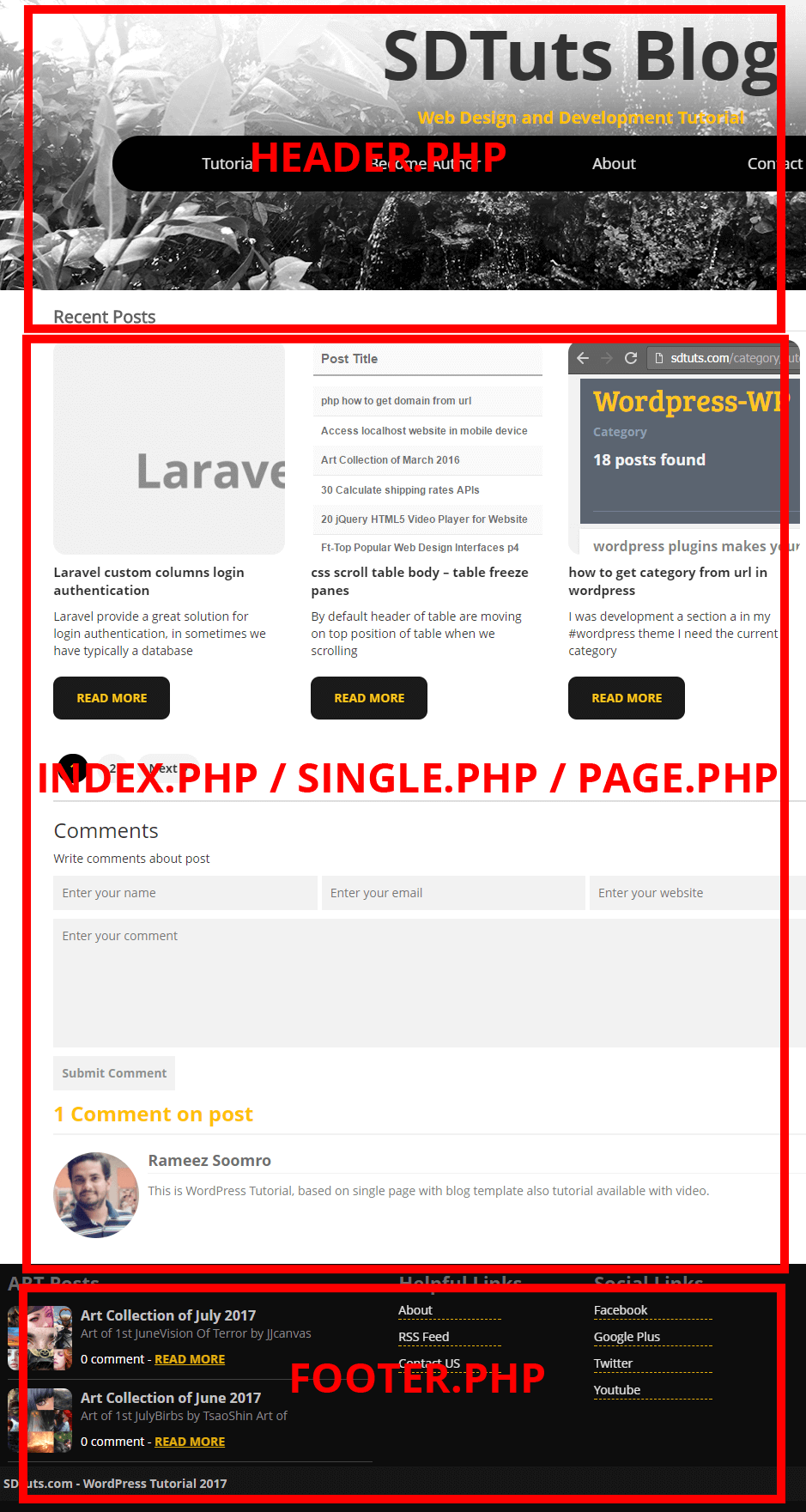 WordPress-Theme header single page index footer section