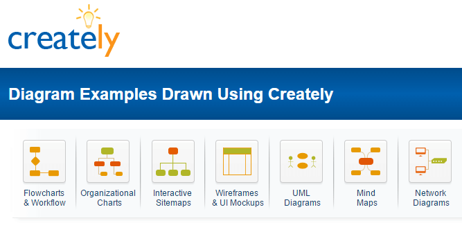 creately - Diagram Examples Drawn Using Creately