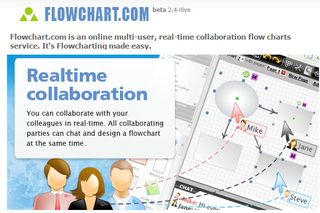 flowchart.com - is an online multi-user, realtime collaboration flow charts service