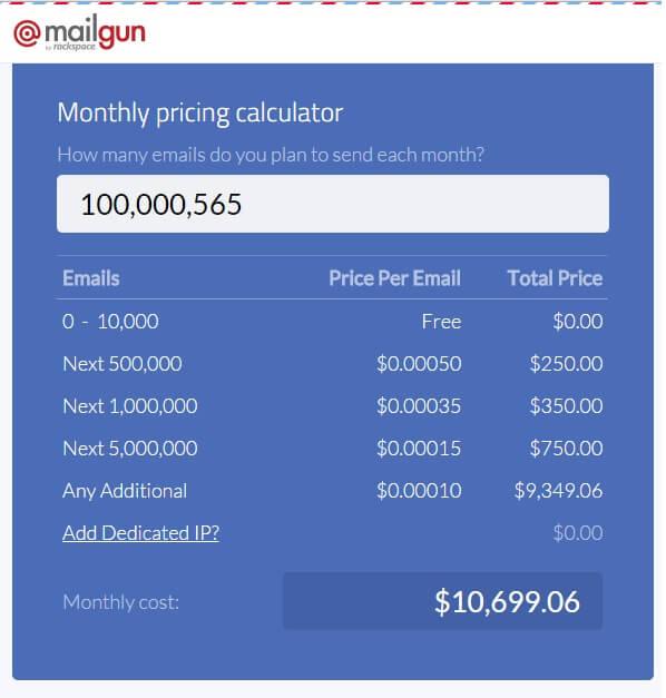 mail-gun-price-list
