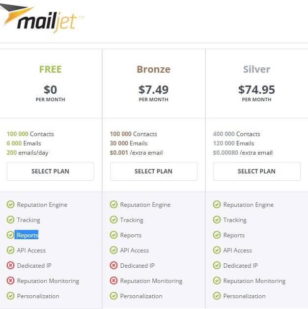 mail-jet-price-list
