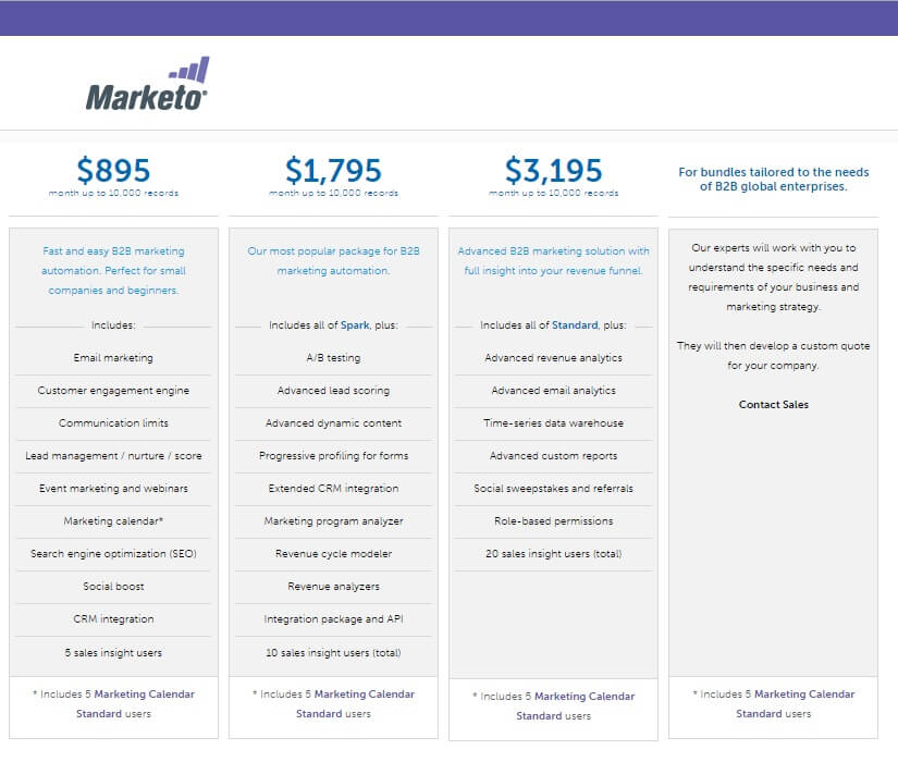 marketo-price-list