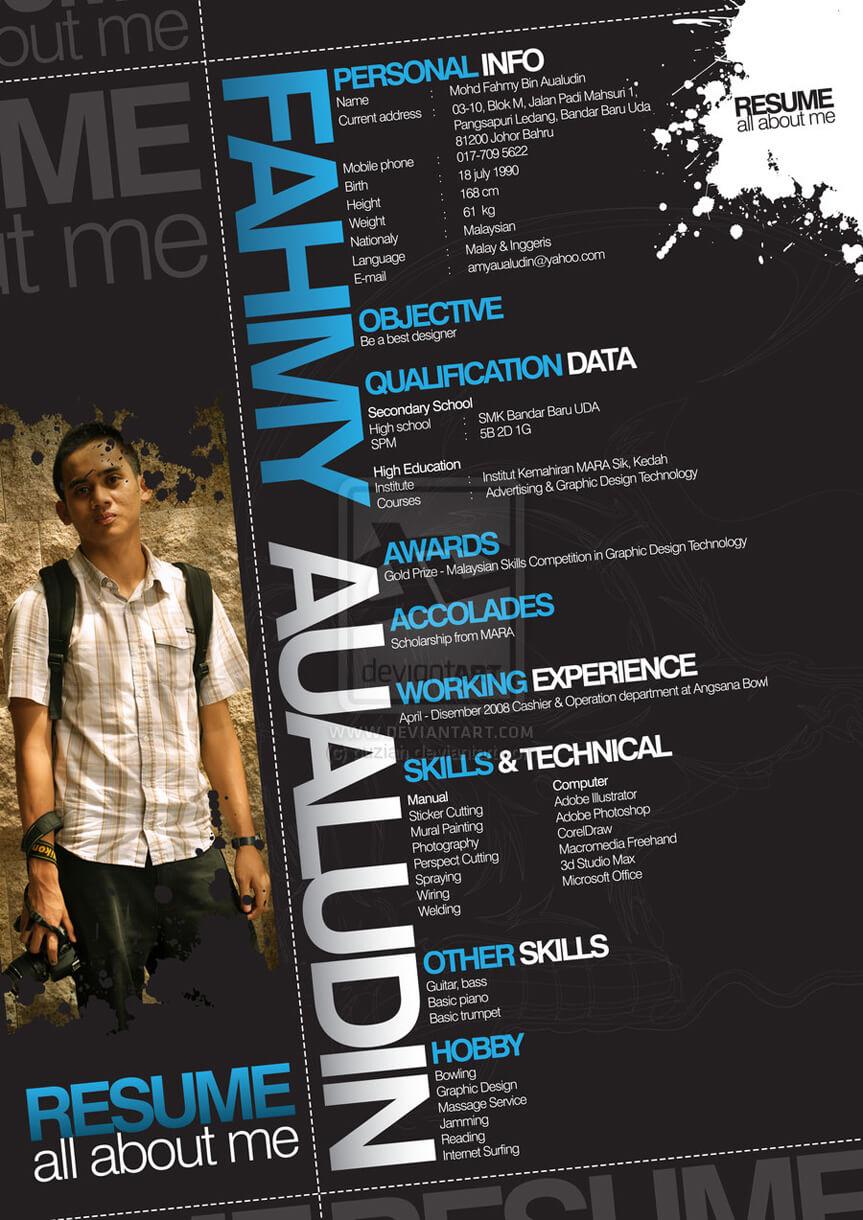resume by ~puziah