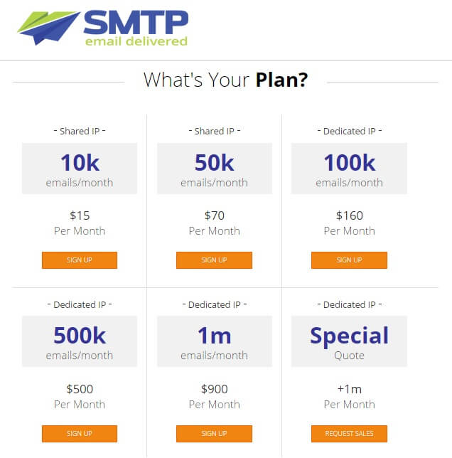 smtp-email-delivered-price-list