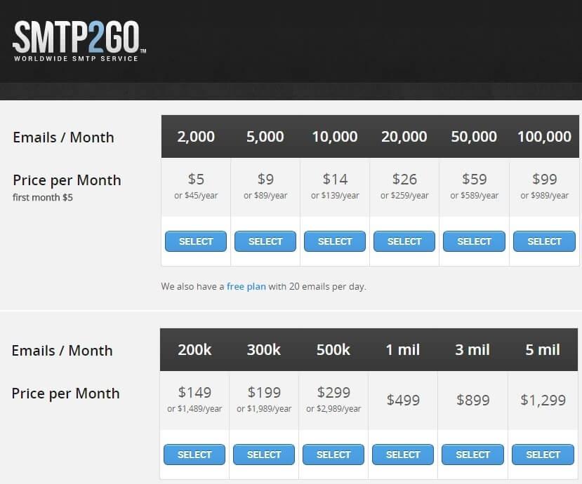 smtp2go-plan-price-list